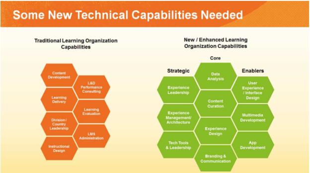 JB_skills diagram